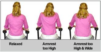 Arm Rest Position