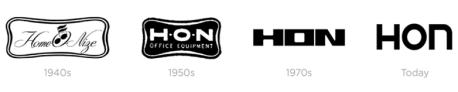 HON Logos