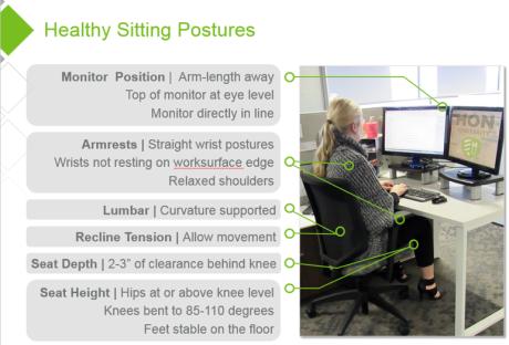 HON's ergonomics tips